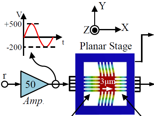 Tracking Control of a Monolithic Piezoelectric Nanopositioning Stage using an Integrated Sensor