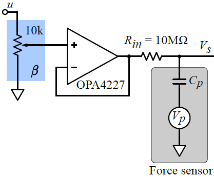 An Improved Low-frequency Correction Technique for Piezoelectric Force Sensors in High-speed Nanopositioning Systems