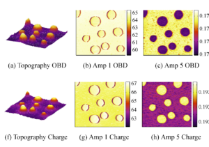 High-bandwidth Multimode Self-sensing in Bimodal Atomic Force Microscopy