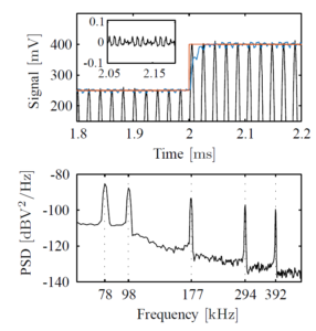 State estimation for high-speed multifrequency atomic force microscopy