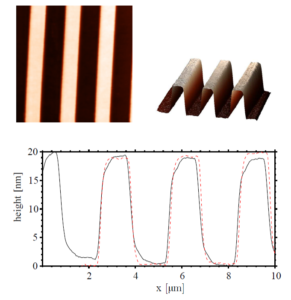 Multi-Mode Resonant Control of a Microcantilever for Atomic Force Microscopy
