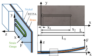 Position and force sensing using strain gauges integrated into piezoelectric bender electrodes